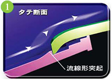 総合防災ウルトラ3S瓦スーパーBポイント1