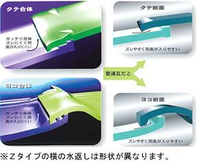 3S瓦 機能のポイント2説明図